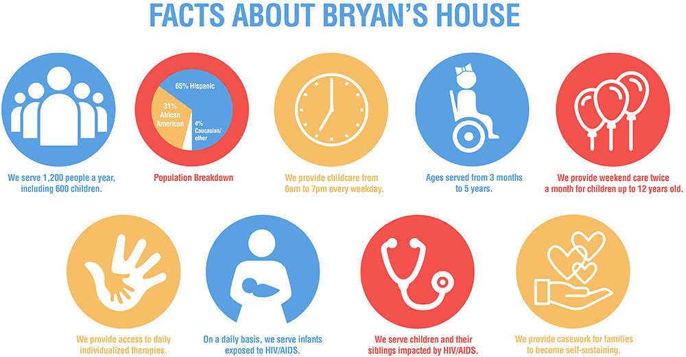 8-facts-about-Bryans-House